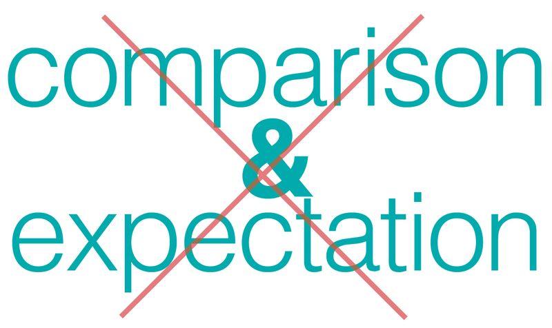 Comparison_expectation